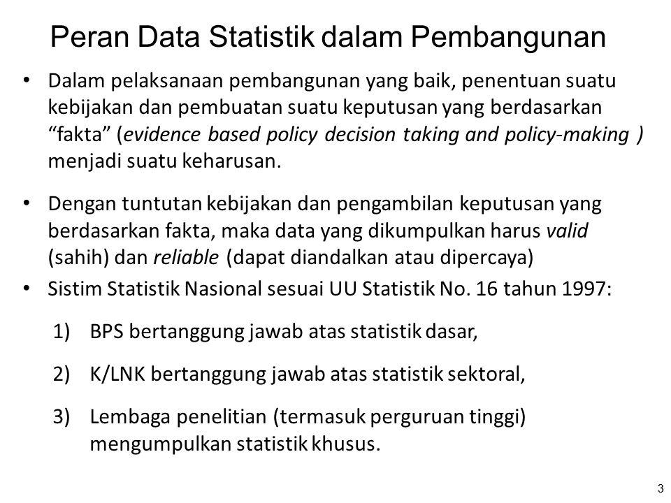 Peran Data Statistik dalam Pembangunan