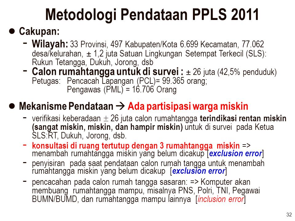 Metodologi Pendataan PPLS 2011