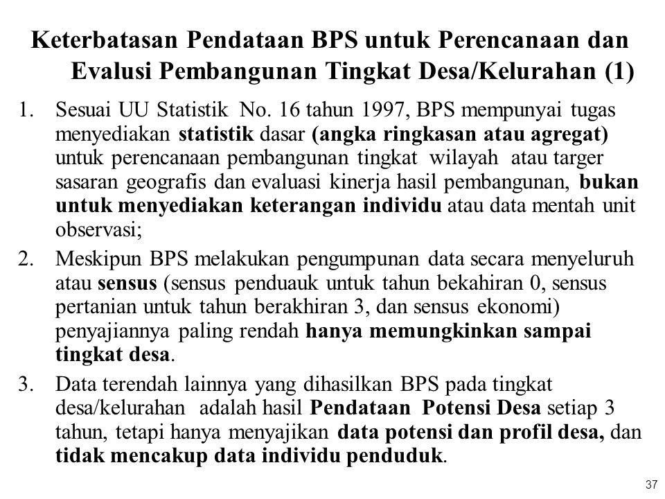 Keterbatasan Pendataan BPS untuk Perencanaan dan Evalusi Pembangunan Tingkat Desa/Kelurahan (1)