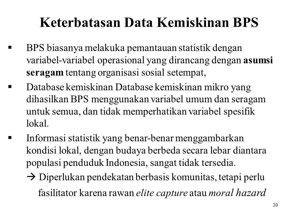 Keterbatasan Data Kemiskinan BPS