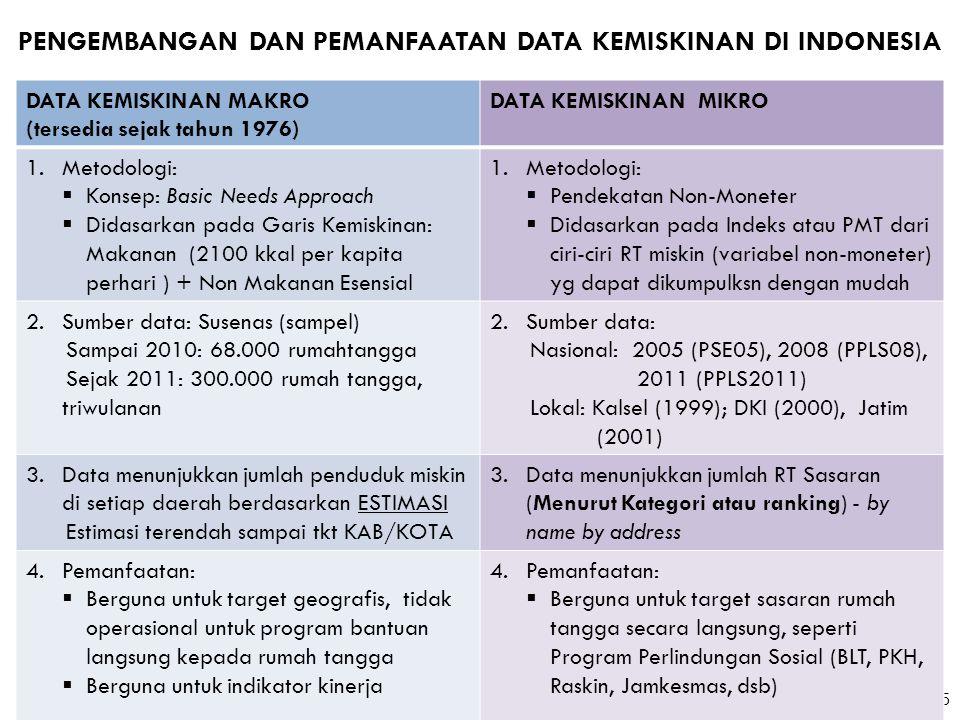 PENGEMBANGAN DAN PEMANFAATAN DATA KEMISKINAN DI INDONESIA