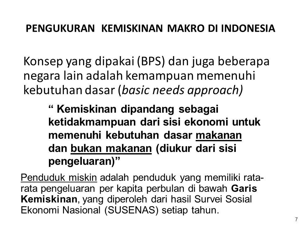 PENGUKURAN KEMISKINAN MAKRO DI INDONESIA