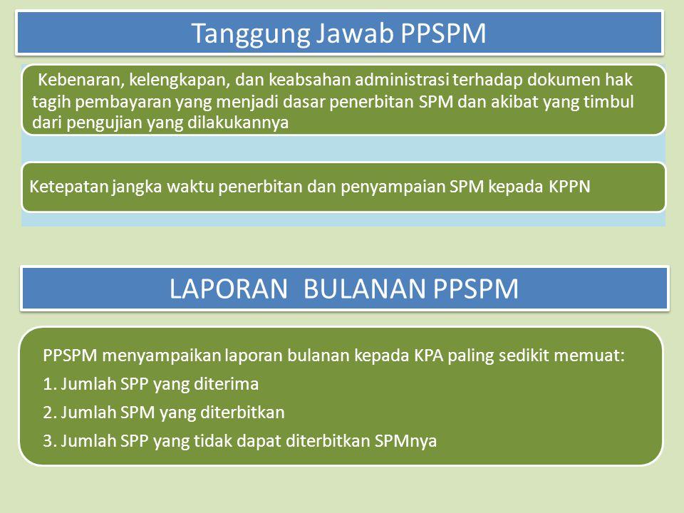 Tanggung Jawab PPSPM LAPORAN BULANAN PPSPM