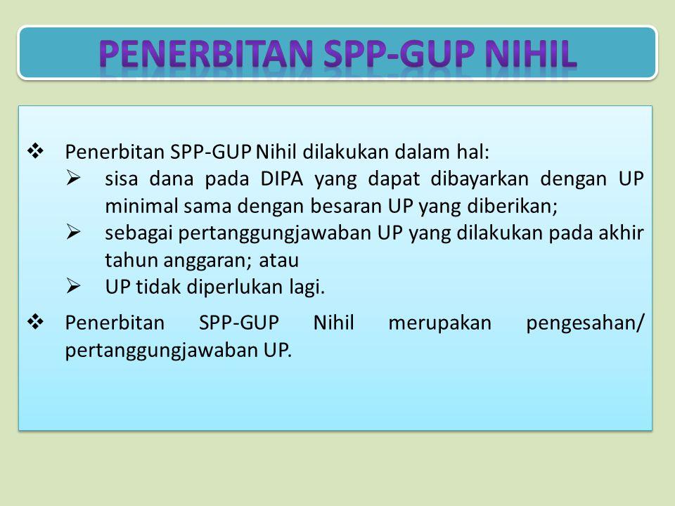 Penerbitan SPP-GUP Nihil