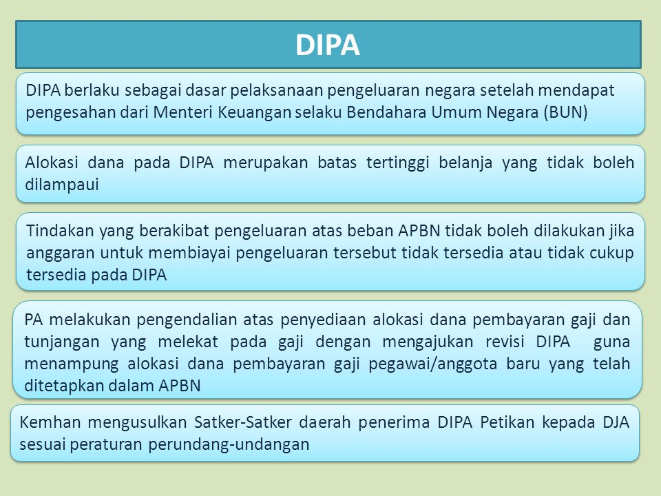 DIPA DIPA berlaku sebagai dasar pelaksanaan pengeluaran negara setelah mendapat pengesahan dari Menteri Keuangan selaku Bendahara Umum Negara (BUN)