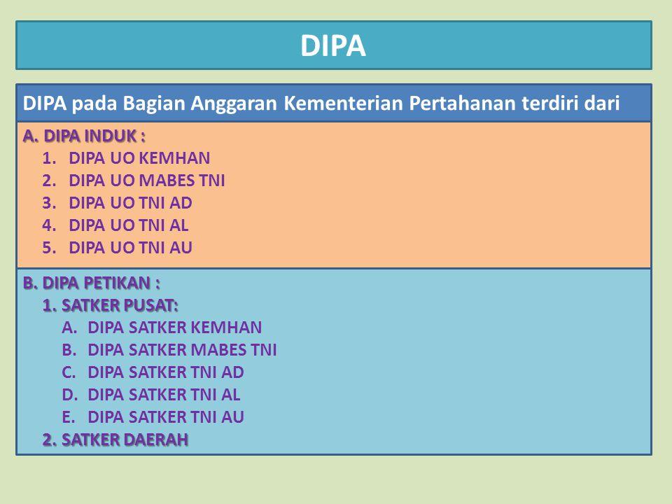 DIPA DIPA pada Bagian Anggaran Kementerian Pertahanan terdiri dari