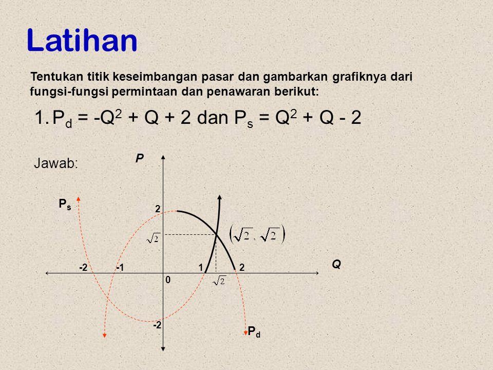 Latihan Pd = -Q2 + Q + 2 dan Ps = Q2 + Q - 2 Jawab: