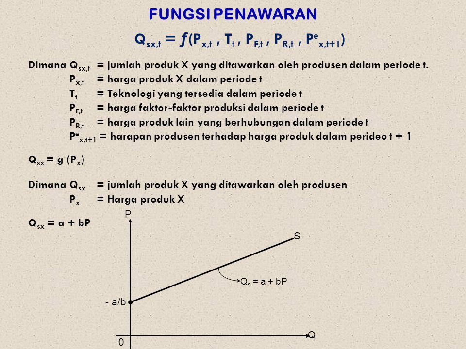 Qsx,t = ƒ(Px,t , Tt , PF,t , PR,t , Pex,t+1)