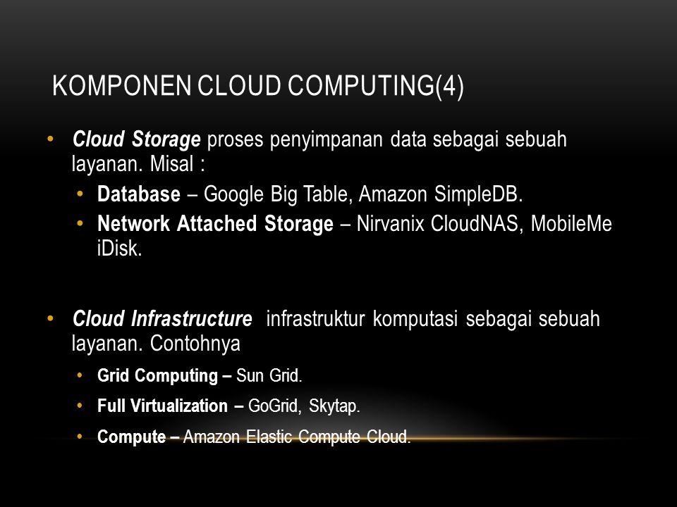 Komponen Cloud Computing(4)