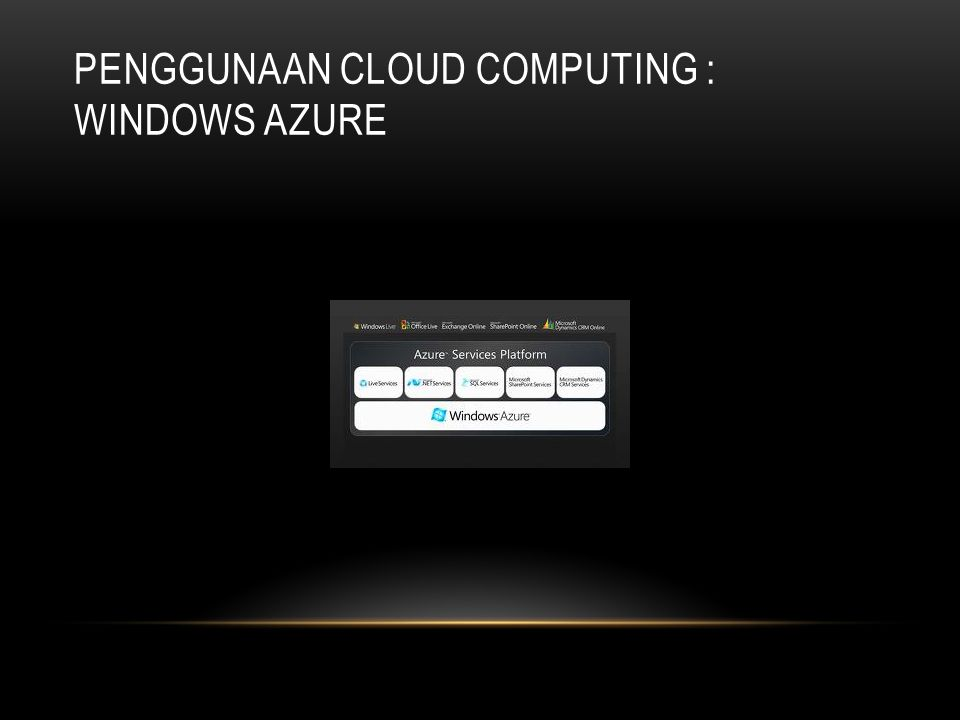 Penggunaan Cloud Computing : Windows Azure