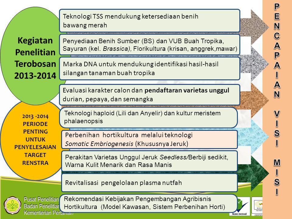 Kegiatan Penelitian Terobosan 2013-2014