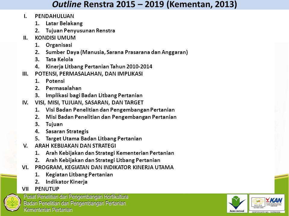 Outline Renstra 2015 – 2019 (Kementan, 2013)