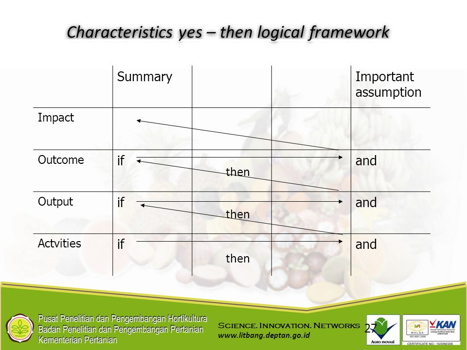 Characteristics yes – then logical framework