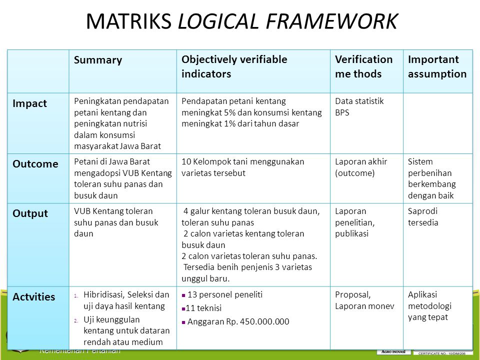 MATRIKS LOGICAL FRAMEWORK