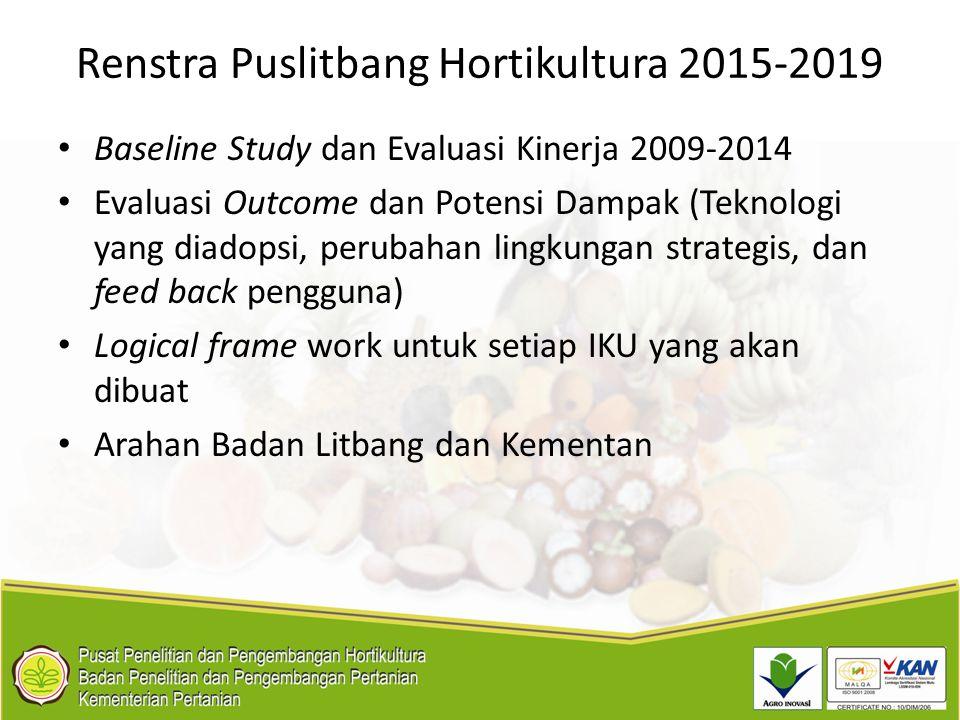 Renstra Puslitbang Hortikultura 2015-2019