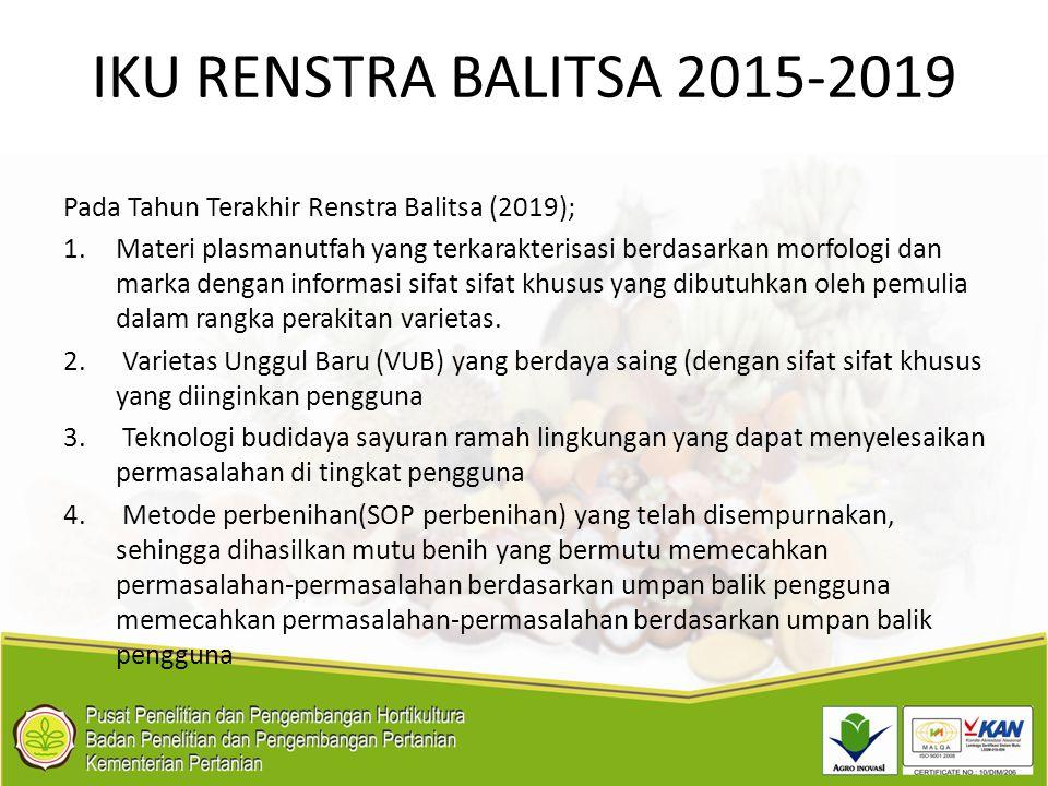 IKU RENSTRA BALITSA 2015-2019 Pada Tahun Terakhir Renstra Balitsa (2019);