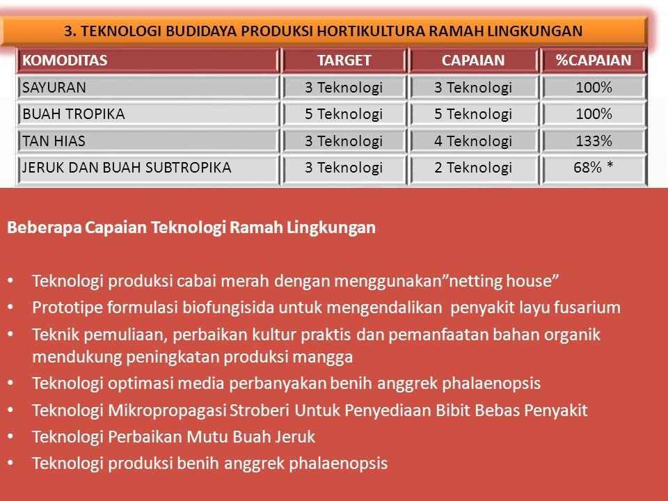 3. TEKNOLOGI BUDIDAYA PRODUKSI HORTIKULTURA RAMAH LINGKUNGAN