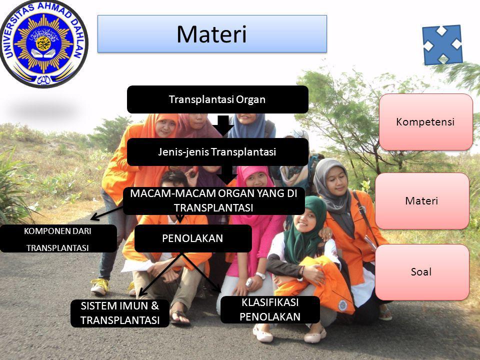 Materi Transplantasi Organ Kompetensi Jenis-jenis Transplantasi Materi