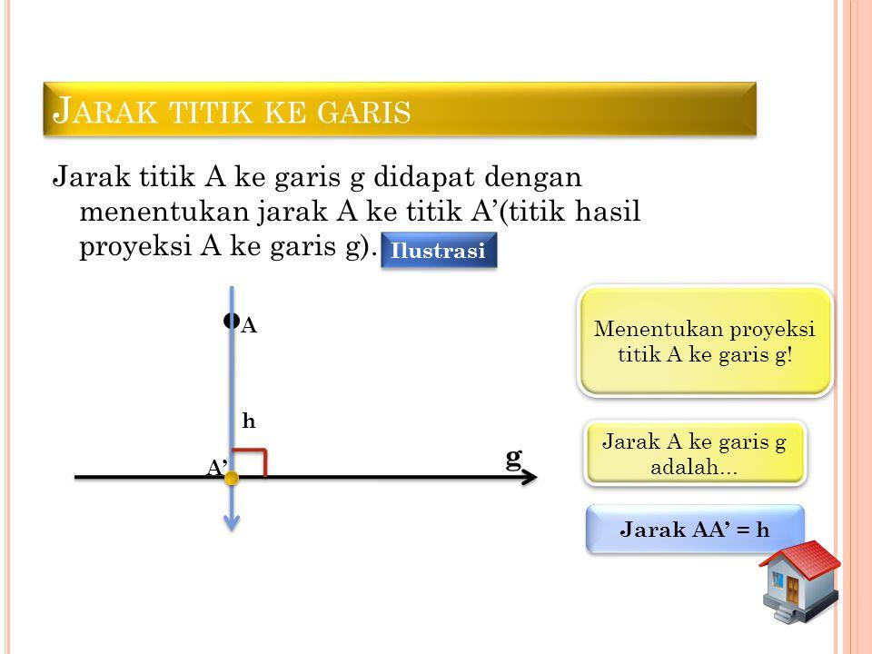 Jarak titik ke garis Jarak titik A ke garis g didapat dengan menentukan jarak A ke titik A'(titik hasil proyeksi A ke garis g).