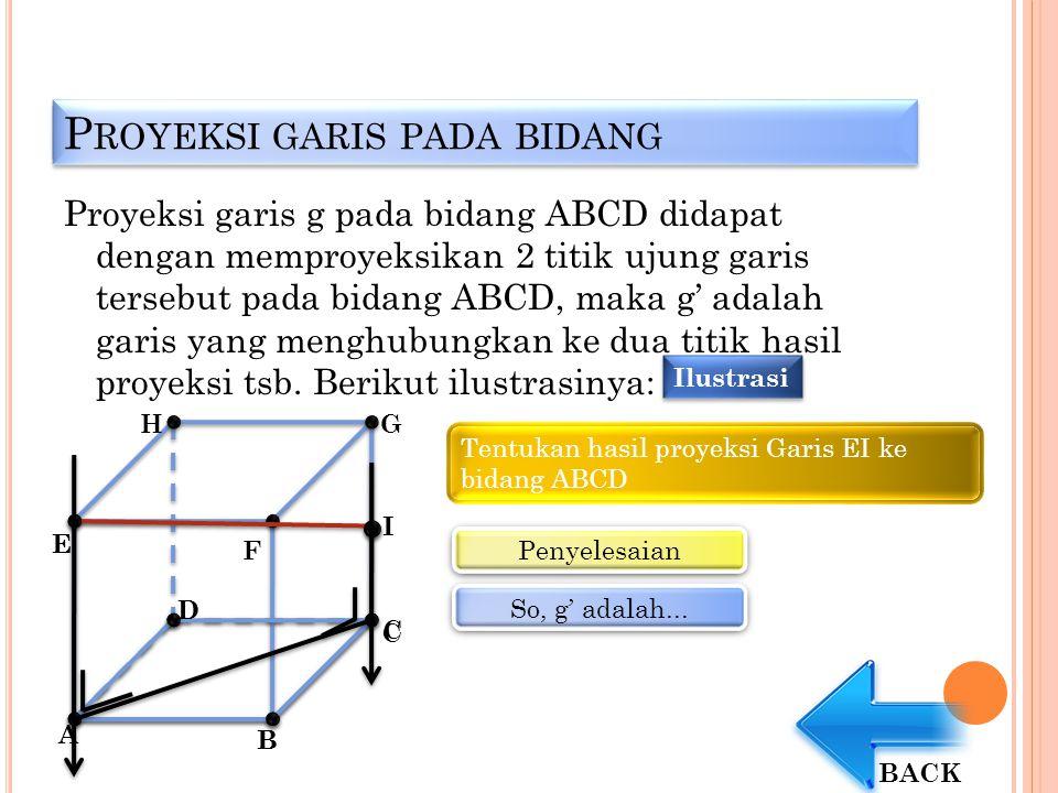 Proyeksi garis pada bidang