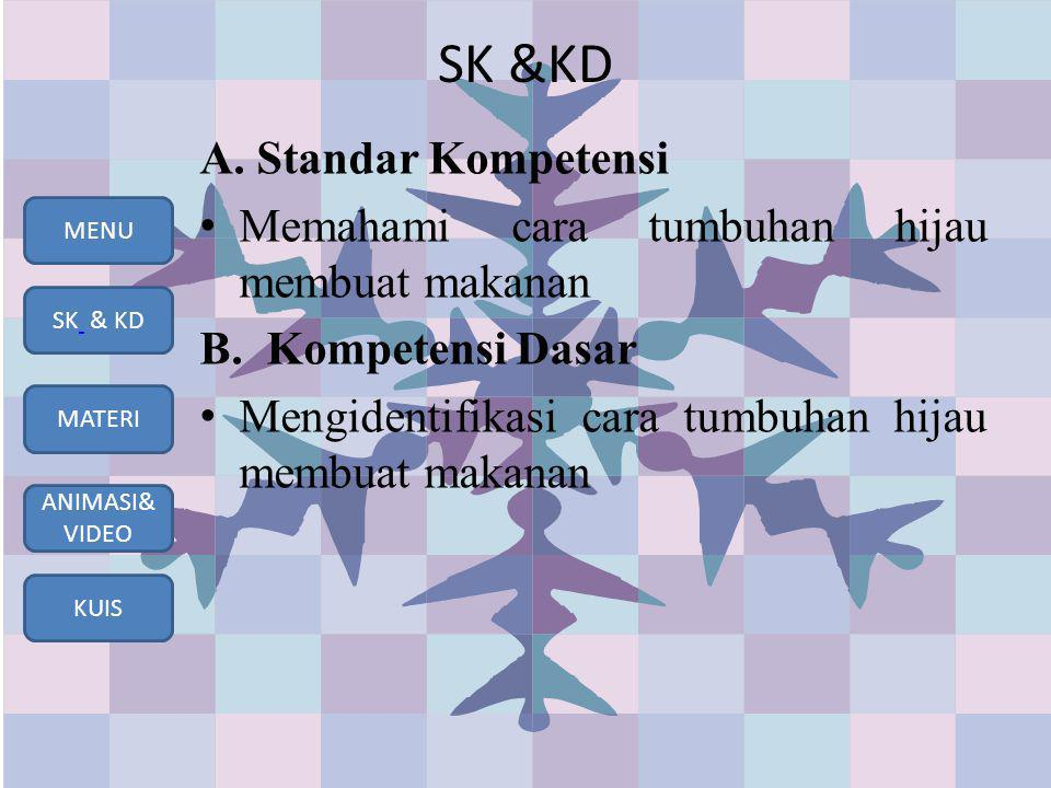 SK &KD A. Standar Kompetensi