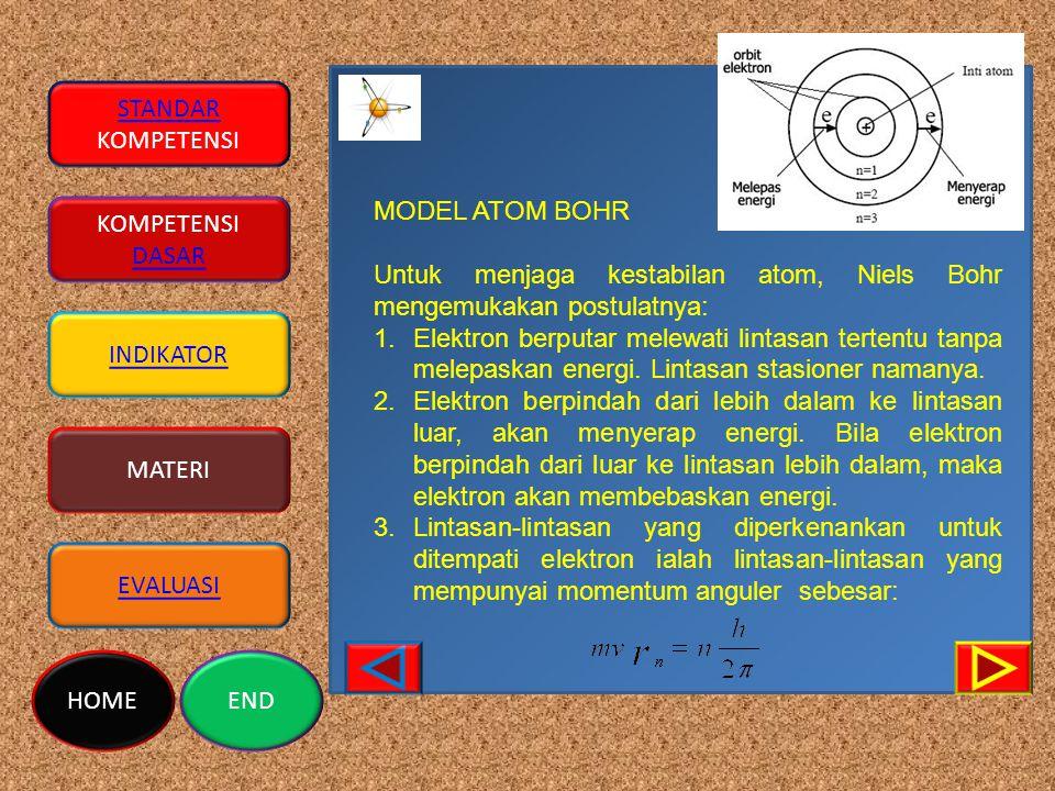STANDAR KOMPETENSI MODEL ATOM BOHR. Untuk menjaga kestabilan atom, Niels Bohr mengemukakan postulatnya: