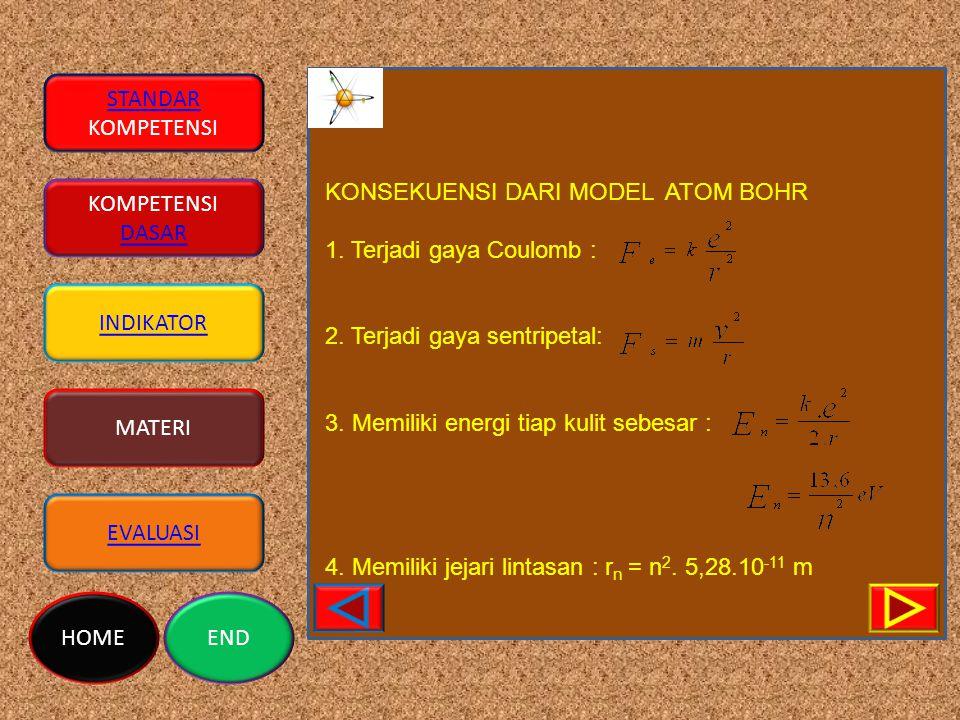 STANDAR KOMPETENSI KONSEKUENSI DARI MODEL ATOM BOHR. 1. Terjadi gaya Coulomb : 2. Terjadi gaya sentripetal: