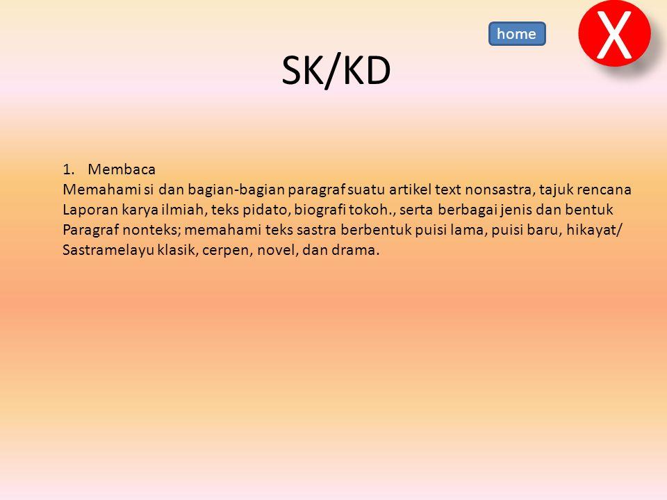 X home. SK/KD. Membaca. Memahami si dan bagian-bagian paragraf suatu artikel text nonsastra, tajuk rencana.