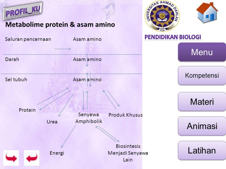 Biosintesis Menjadi Senyawa Lain