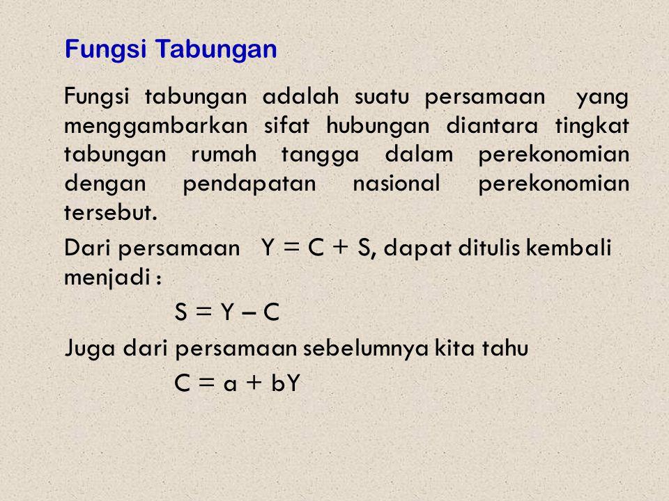 Dari persamaan Y = C + S, dapat ditulis kembali menjadi : S = Y – C