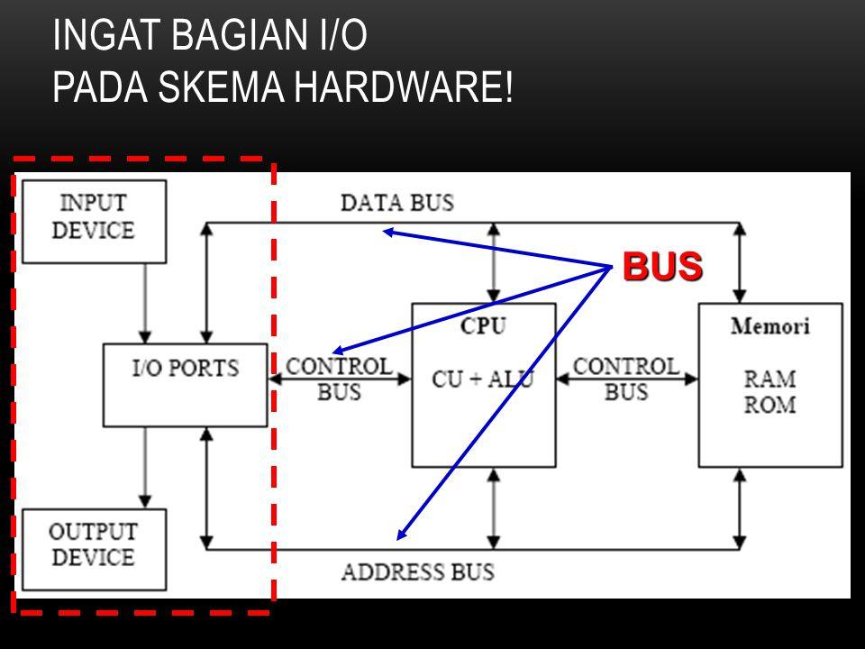 Ingat bagian I/O pada Skema Hardware!