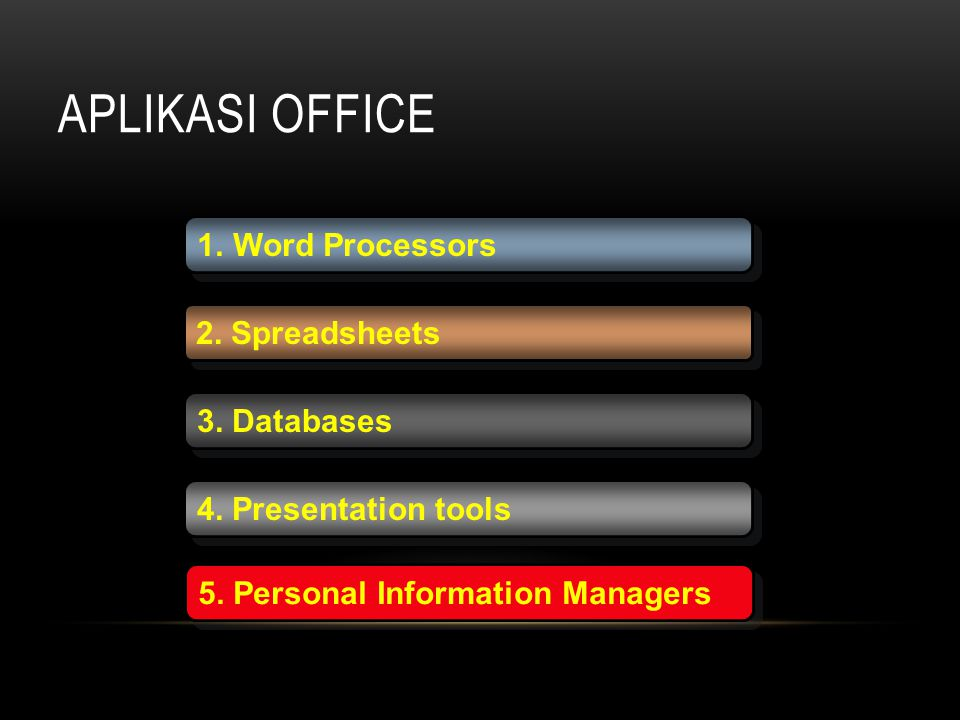 Aplikasi Office Word Processors 2. Spreadsheets 3. Databases