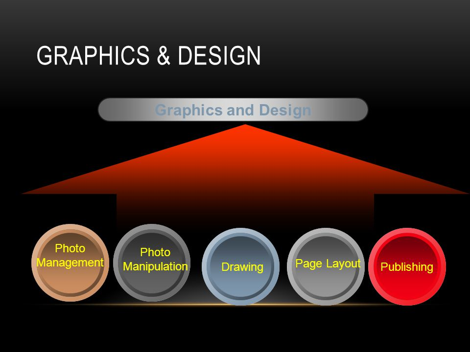 Graphics & Design Graphics and Design Photo Management Drawing