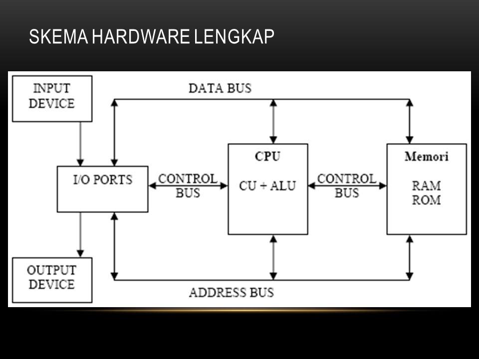 Skema Hardware lengkap