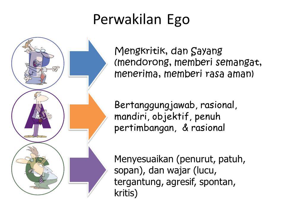 Perwakilan Ego Mengkritik, dan Sayang (mendorong, memberi semangat, menerima, memberi rasa aman)