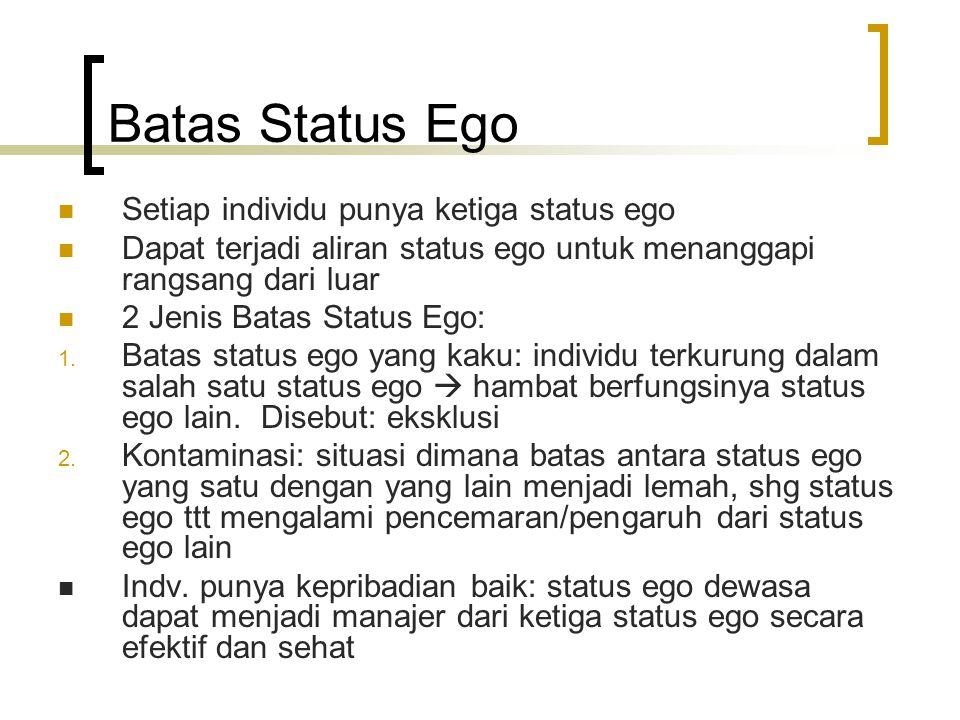 Batas Status Ego Setiap individu punya ketiga status ego