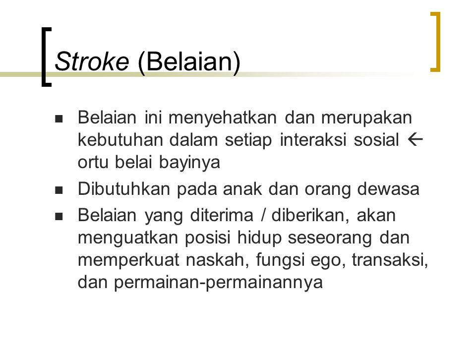 Stroke (Belaian) Belaian ini menyehatkan dan merupakan kebutuhan dalam setiap interaksi sosial  ortu belai bayinya.