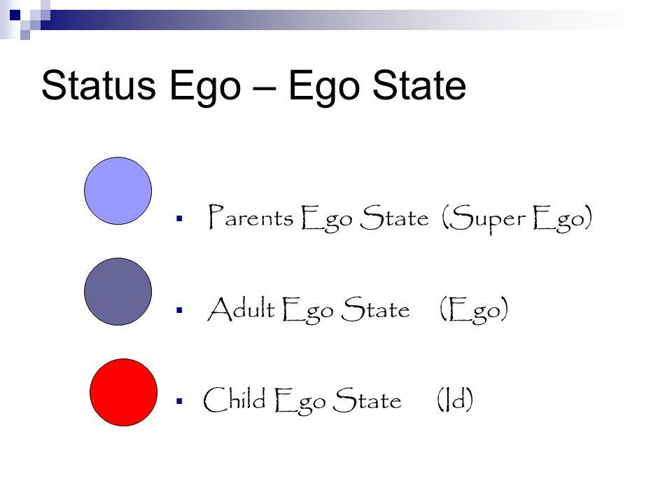 Status Ego – Ego State Parents Ego State (Super Ego)