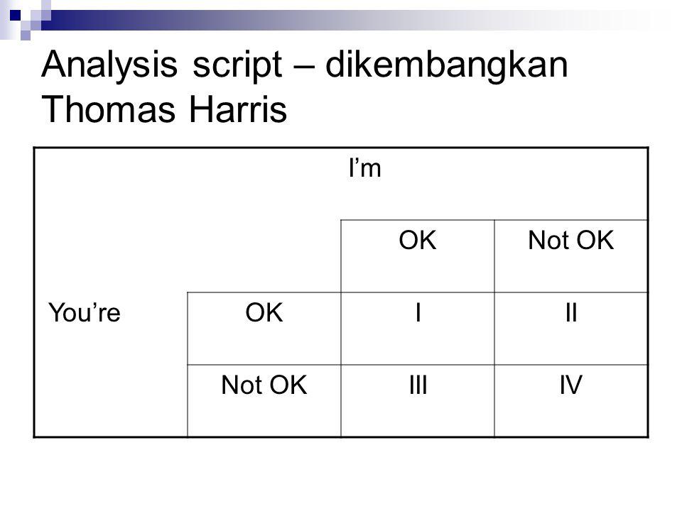 Analysis script – dikembangkan Thomas Harris