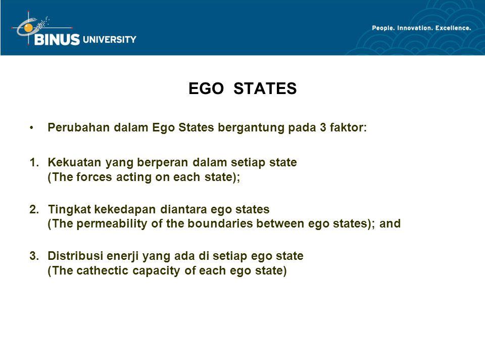 EGO STATES Perubahan dalam Ego States bergantung pada 3 faktor:
