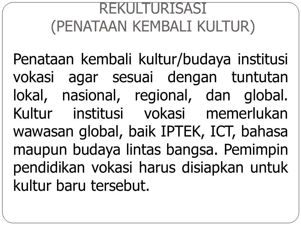 REKULTURISASI (PENATAAN KEMBALI KULTUR)