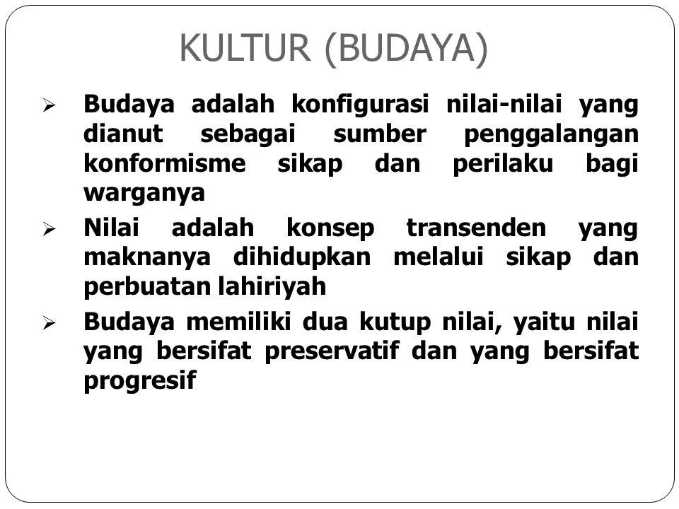 KULTUR (BUDAYA) Budaya adalah konfigurasi nilai-nilai yang dianut sebagai sumber penggalangan konformisme sikap dan perilaku bagi warganya.