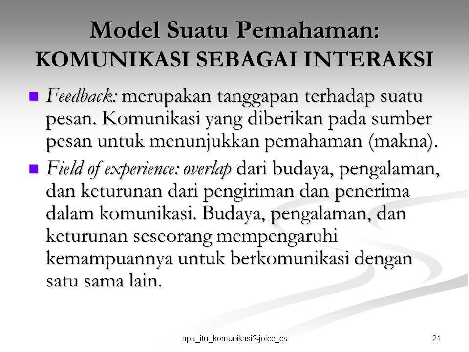 Model Suatu Pemahaman: KOMUNIKASI SEBAGAI INTERAKSI