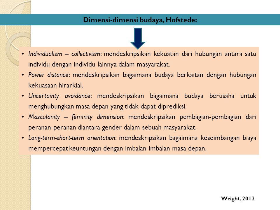 Dimensi-dimensi budaya, Hofstede: