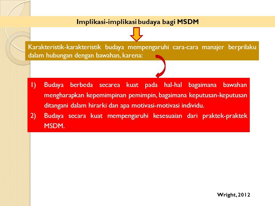 Implikasi-implikasi budaya bagi MSDM