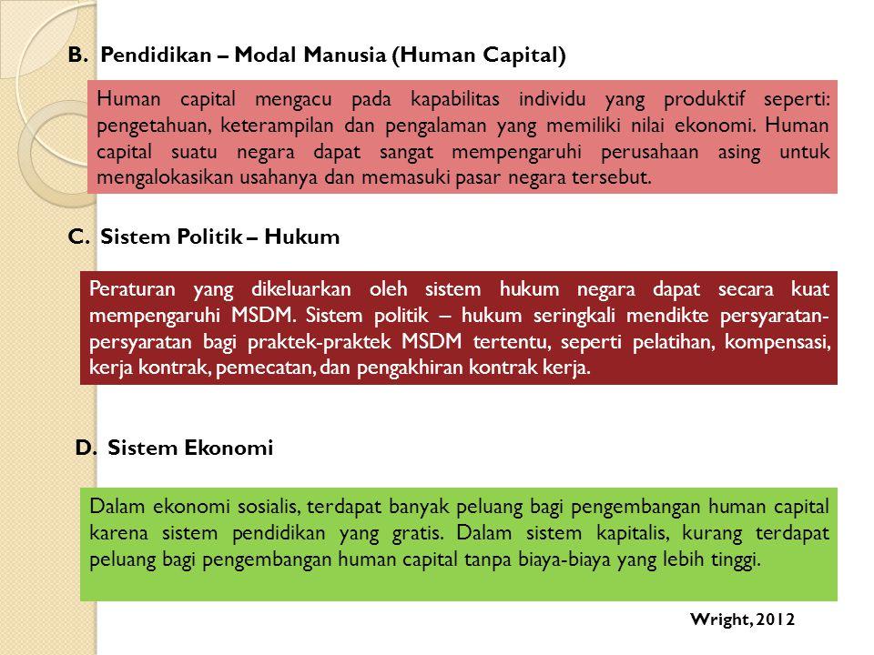 Pendidikan – Modal Manusia (Human Capital)
