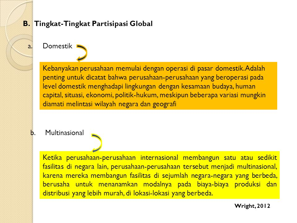 Tingkat-Tingkat Partisipasi Global