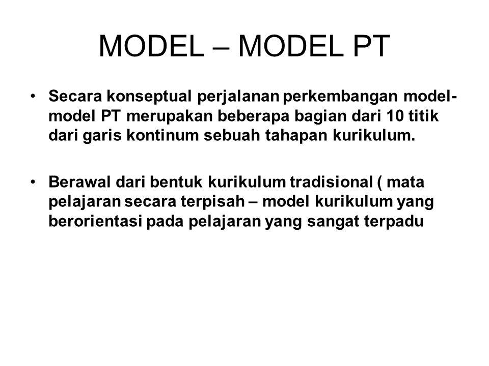 MODEL – MODEL PT