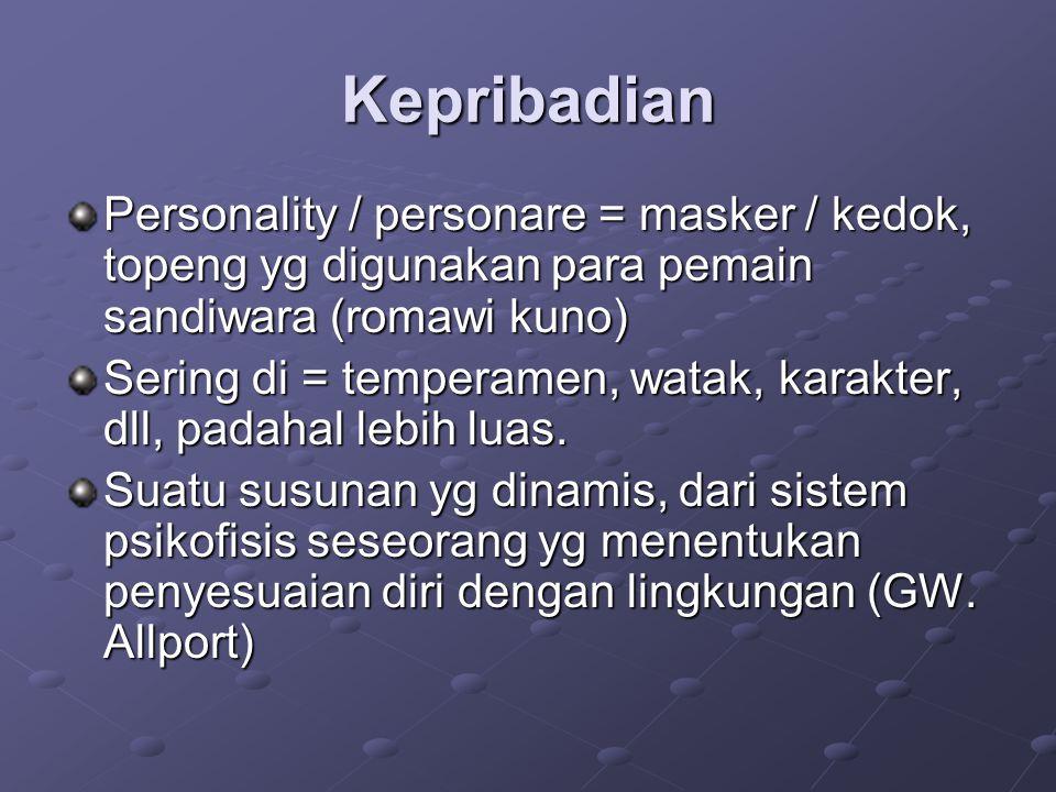Kepribadian Personality / personare = masker / kedok, topeng yg digunakan para pemain sandiwara (romawi kuno)