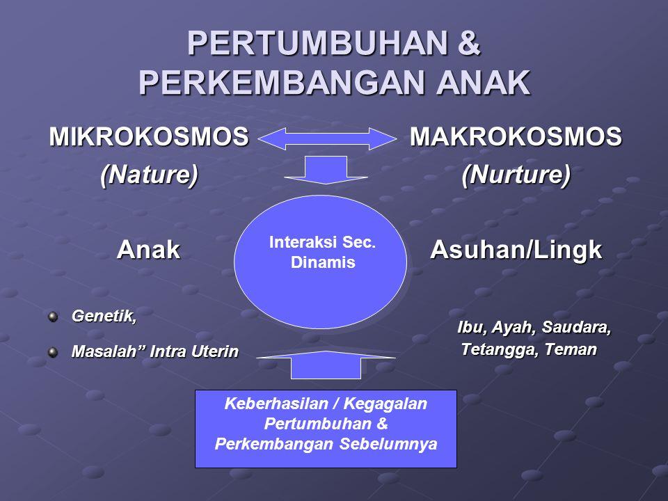PERTUMBUHAN & PERKEMBANGAN ANAK